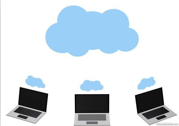 云服务器租用需要注意的细节